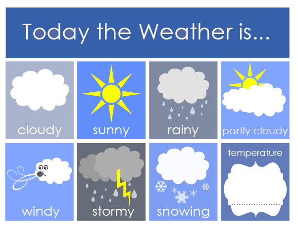Topic Weather Cambly Content