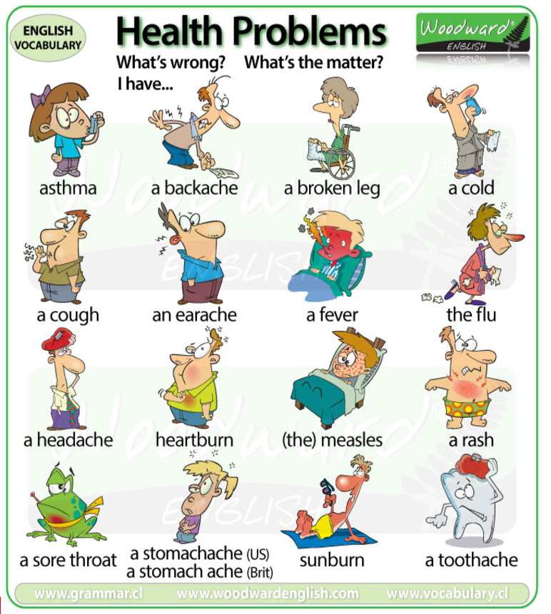 Lesson 2: Health Problems | Cambly Content