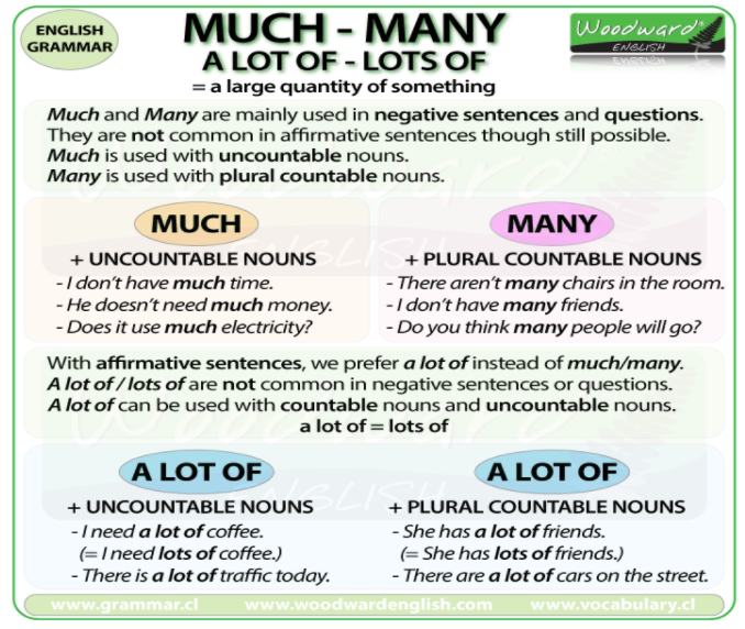 Countable And Uncountable Nouns Kordurorddiner